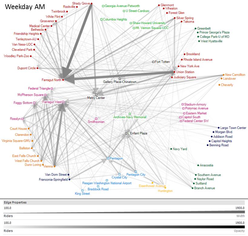 Weekday_AM_geo graph Metro DC wmata